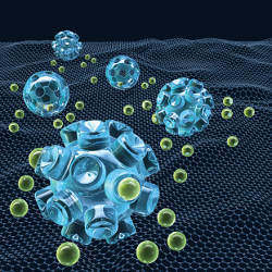 nanomachines and nanoparticles