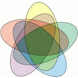 Venn diagram 4 circles template