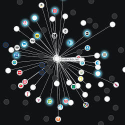 Mozilla Collusion visualization