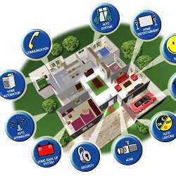 Some of the many different aspects of home automation that users can control.