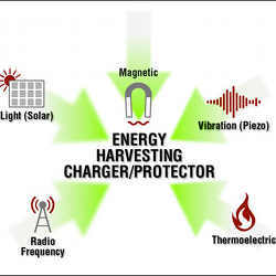 Energy Harvesting Extends Life Of Small Devices News