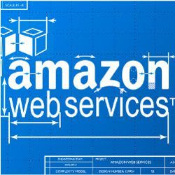 How Amazon Web Services Uses Formal Methods, illustration