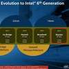 Intel Accepts That Moore's Law Is Finally Dead, Drops Its 'Tick-Tock' Model Of Chip Making