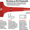 Why Wi-Fi Is Often So Slow