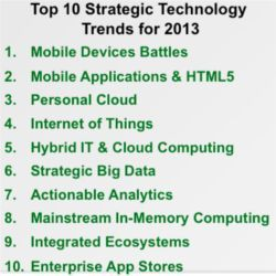 Gartner top trends 2013