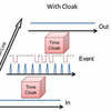 'Temporal Cloaking' Could Bring More Secure Optical Communications