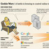 Web Giants Threaten End to Cookie Tracking