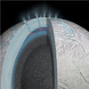 Spacecraft Data Suggest Saturn Moon's Ocean May Harbor Hydrothermal Activity