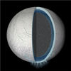 Cassini Finds Global Ocean in Saturn's Moon Enceladus