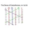 New Take on an Ancient Method Improves Way to Find Prime Numbers