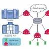Researchers Propose ­sing Software-Defined Networking to ­nify Cloud and Edge