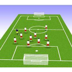 A defensive soccer formation.