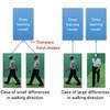 Walk This Way: A Better Way to Identify Gait Differences