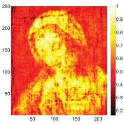 terahertz signals measured across a painting