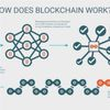Blockchain Explained: It Builds Trust When You Need It Most