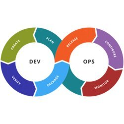 Stages in the DevOps tool chain.