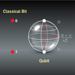 Quantum Leap   January 2019   Communications of the ACM