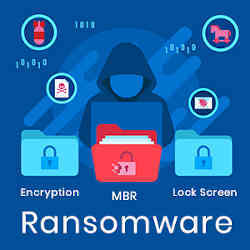 Types of ransomware.