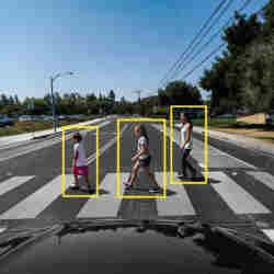 Pedestrian detection.