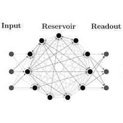 Schematic representation of a neural network.